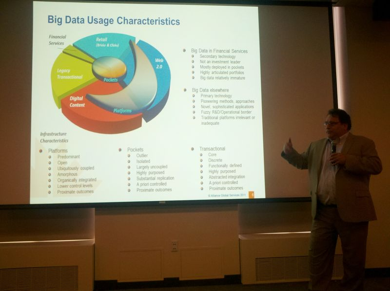 Jim_buonocore_big_data_in_finance_day_chicago_gfesser