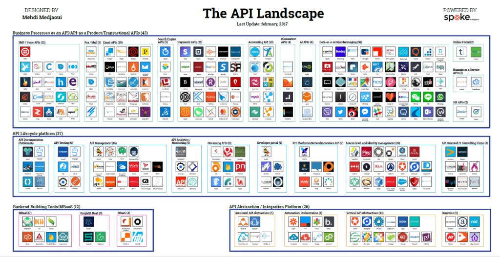 Erik on Software: enterprise architecture