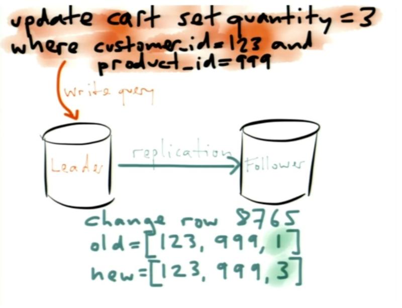 Strange_loop_2014_turning_the_database_inside_out_with_apache_samza_martin_kleppmann_replication_gfesser_erikonsoftware