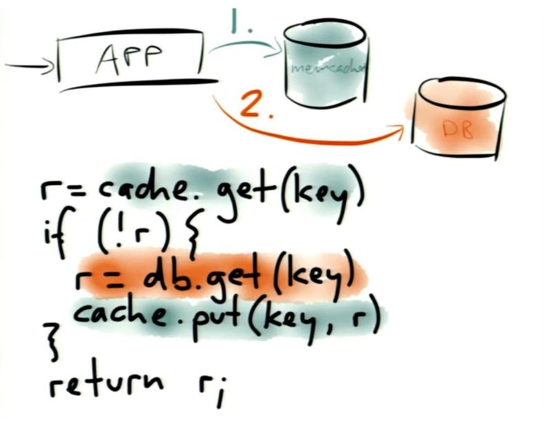 Strange_loop_2014_turning_the_database_inside_out_with_apache_samza_martin_kleppmann_cache_gfesser_erikonsoftware