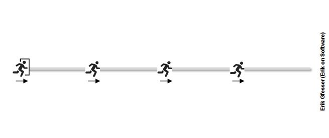 Scrum_a_runners_perspective_straight_line_gfesser_erikonsoftware