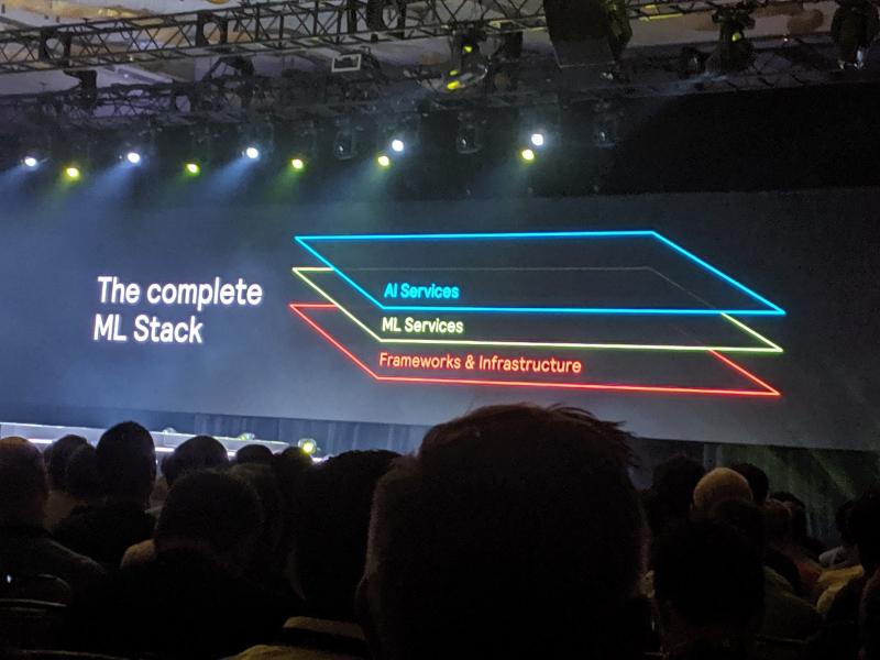 Amazon_remars_2019_day3_ml_stack_1_egfesser_erikonsoftware